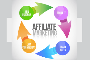 Increase revenue with Affiliate Marketing